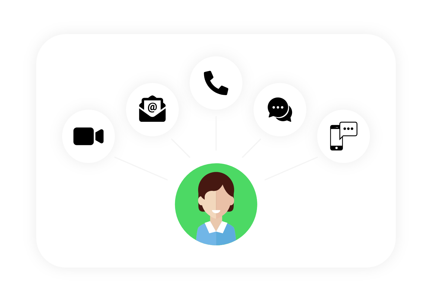 communication channels for business
