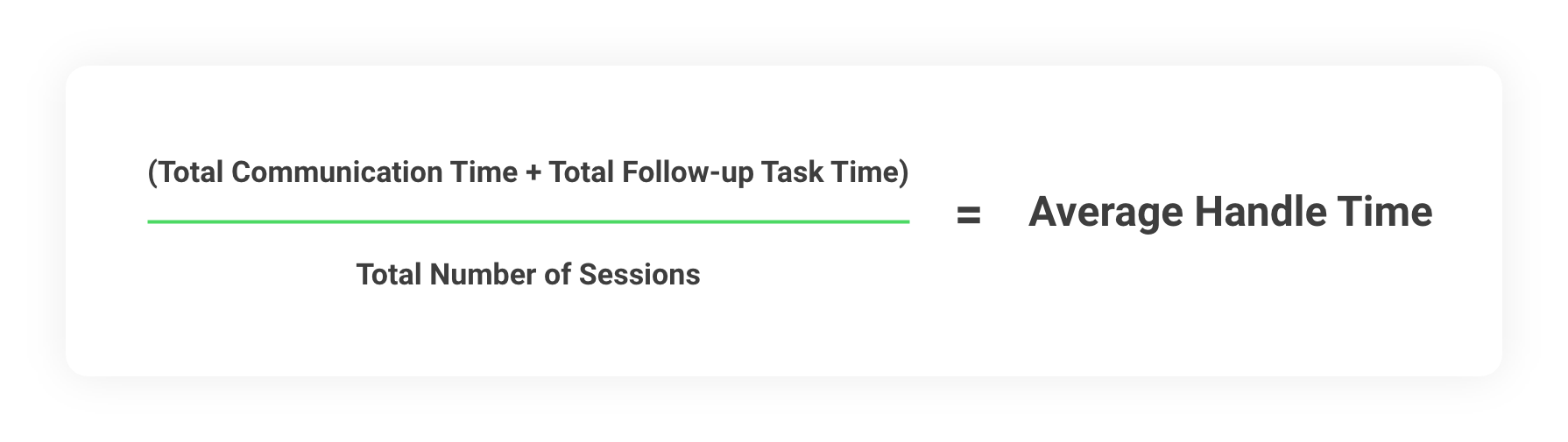 (Total Communication Time + Total Follow-up Task Time)/Total Number of Sessions = Average Handling Time (AHT)