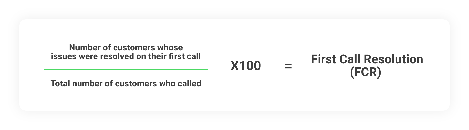 (number of customers whose issues were resolved on their first call ÷ total number of customers who called) x 100 = First Call Resolution (FCR), support first call